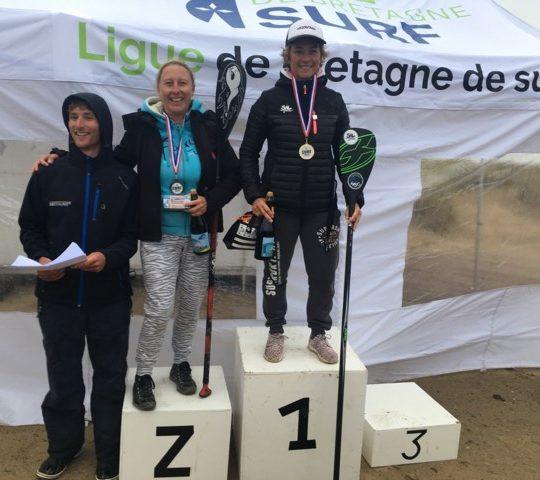 https://www.ligue-bretagne-surf.bzh/wp-content/uploads/2018/10/SUP-Ondine-Master2-540x480.jpg