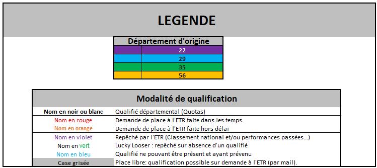 https://www.ligue-bretagne-surf.bzh/wp-content/uploads/2019/08/Phase-2-Légende-qualifiés-Championnat-de-Bretagne-2019-V2.png