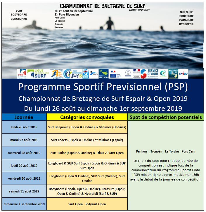 https://www.ligue-bretagne-surf.bzh/wp-content/uploads/2019/08/V7-Programme-Sportif-Prévisionnel-Championnat-de-Bretagne-de-Surf-Espoir-et-Open-2019.png