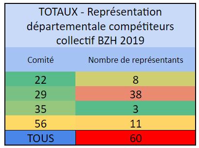 https://www.ligue-bretagne-surf.bzh/wp-content/uploads/2019/10/France-2019-Représentation-départementale-compétiteurs.png