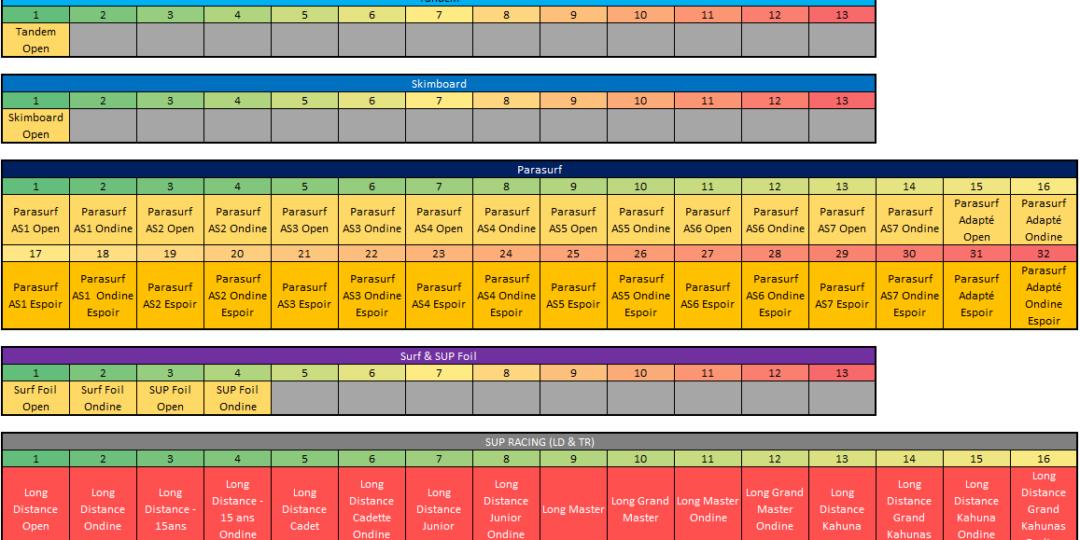 https://www.ligue-bretagne-surf.bzh/wp-content/uploads/2020/06/Catégories-2-Championnats-BZH-2020-1080x540.png