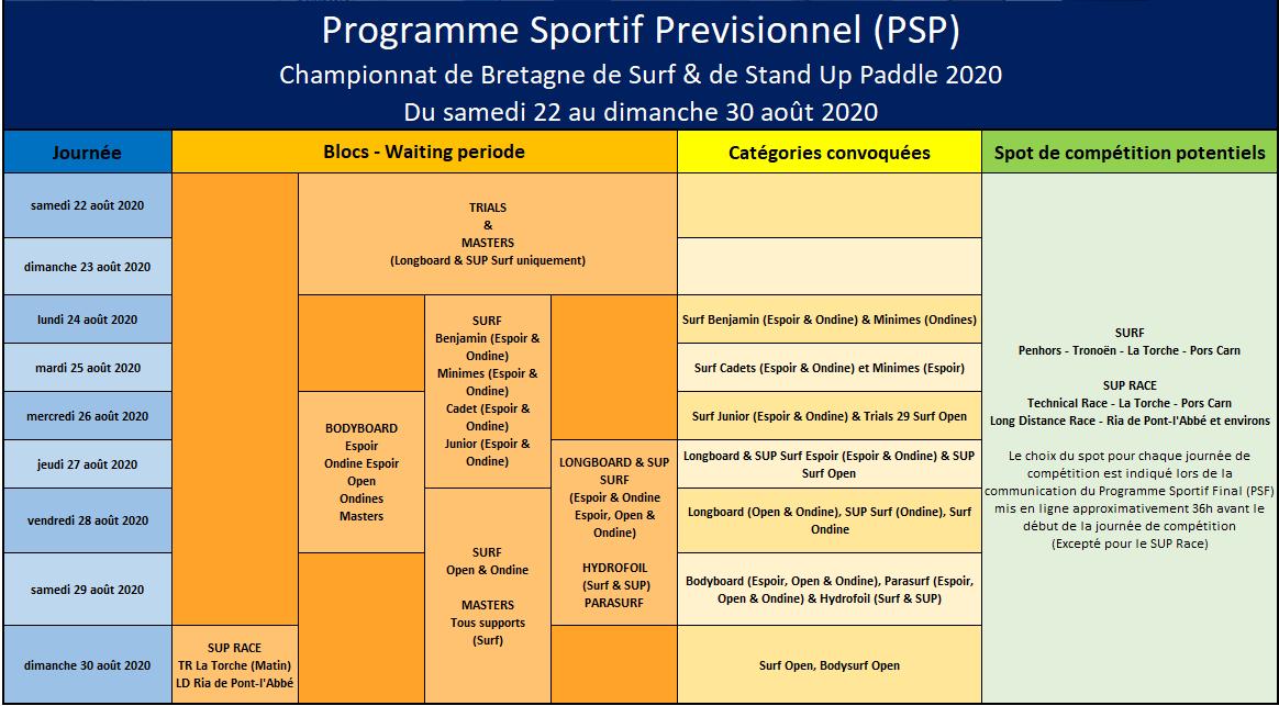 https://www.ligue-bretagne-surf.bzh/wp-content/uploads/2020/06/V4-Programme-Sportif-Prévisionnel-Championnat-de-Bretagne-2020.png
