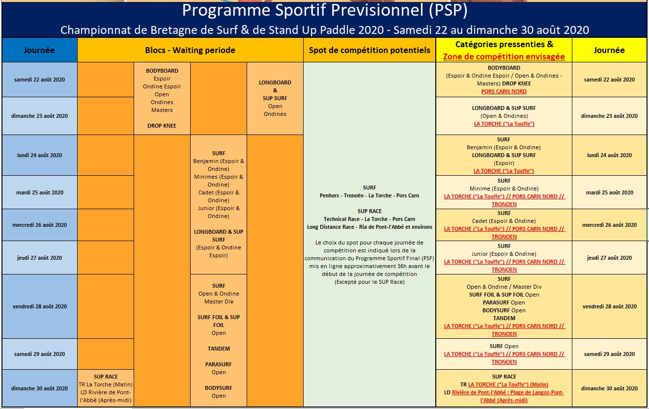 https://www.ligue-bretagne-surf.bzh/wp-content/uploads/2020/08/V9-Programme-Sportif-Previsionnel-Championnat-de-Bretagne-2020.png