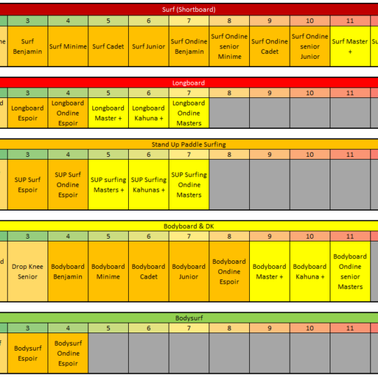 https://www.ligue-bretagne-surf.bzh/wp-content/uploads/2021/07/Categories-Chpt-BZH-2021-P1-1-540x540.png