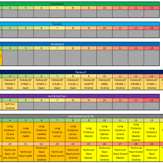https://www.ligue-bretagne-surf.bzh/wp-content/uploads/2021/07/Categories-Chpt-BZH-2021-P2-1-540x540.png